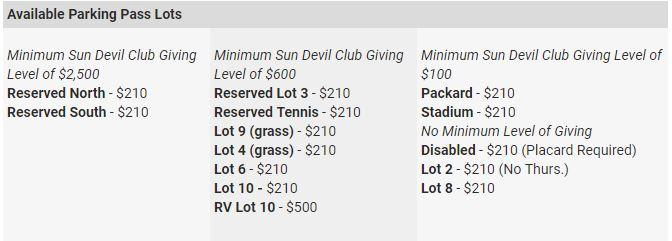 2018 Sun Devil Football Sun Devil Club parking minimums